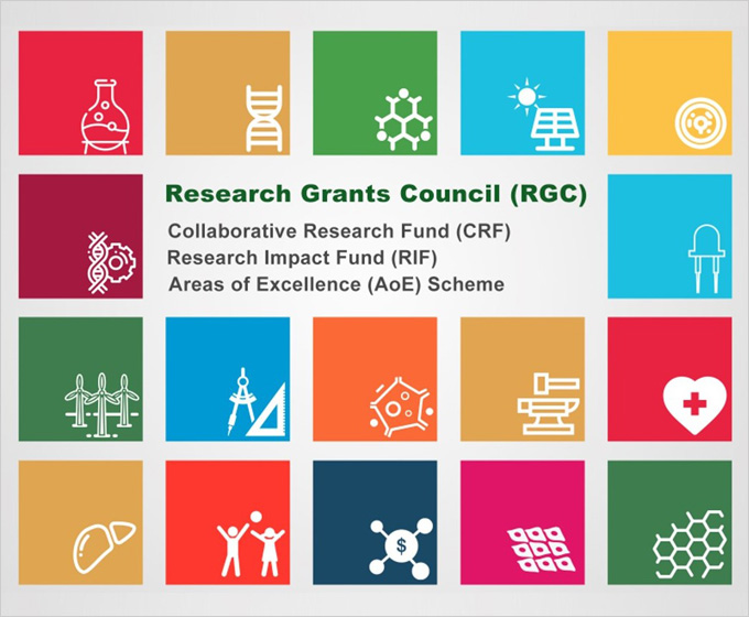 HKU excels in RGC's 2020/21 research funding schemes